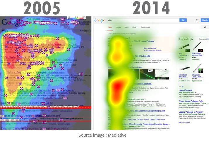 Heat-Map-2005-2014