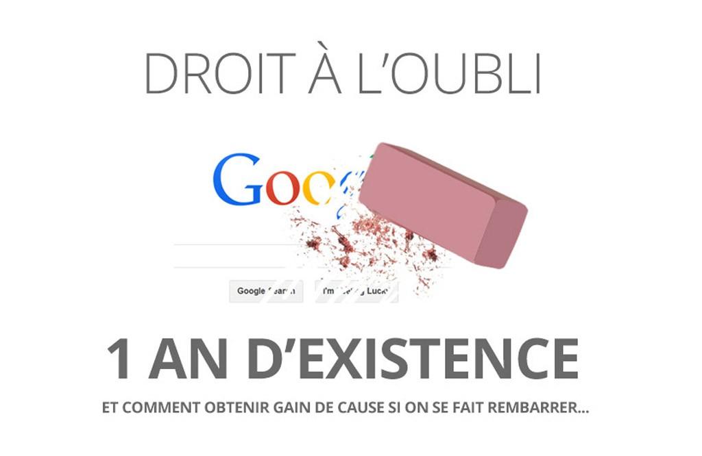 Google et le droit à l'oubli, un an après