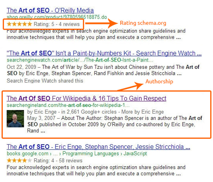 demo snippets serp