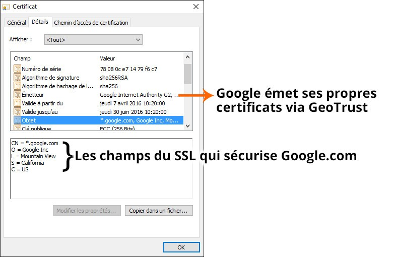 google-ca