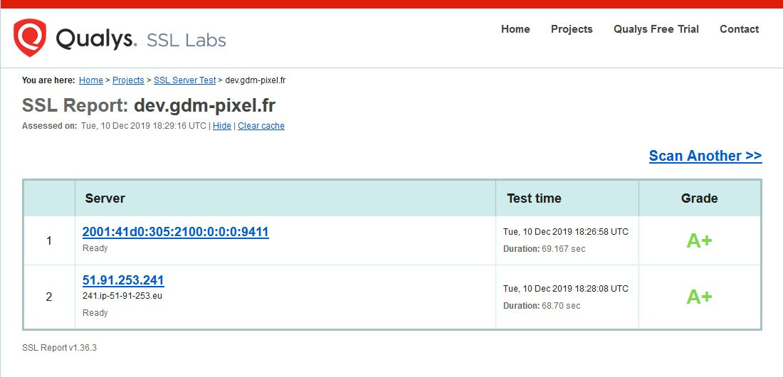 ssl test - Installer un SSL sur Nginx